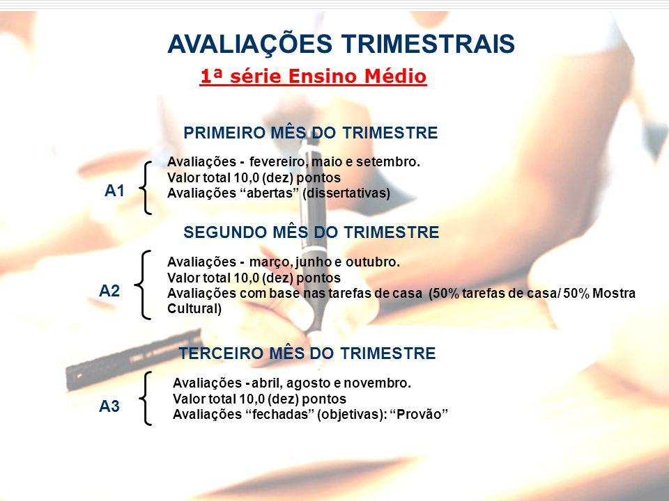 AVALIAÇÕES TRIMESTRAIS