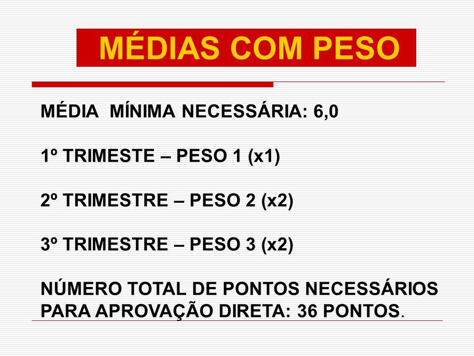 MÉDIA MÍNIMA NECESSÁRIA: 6,0 1º TRIMESTE – PESO 1 (x1)