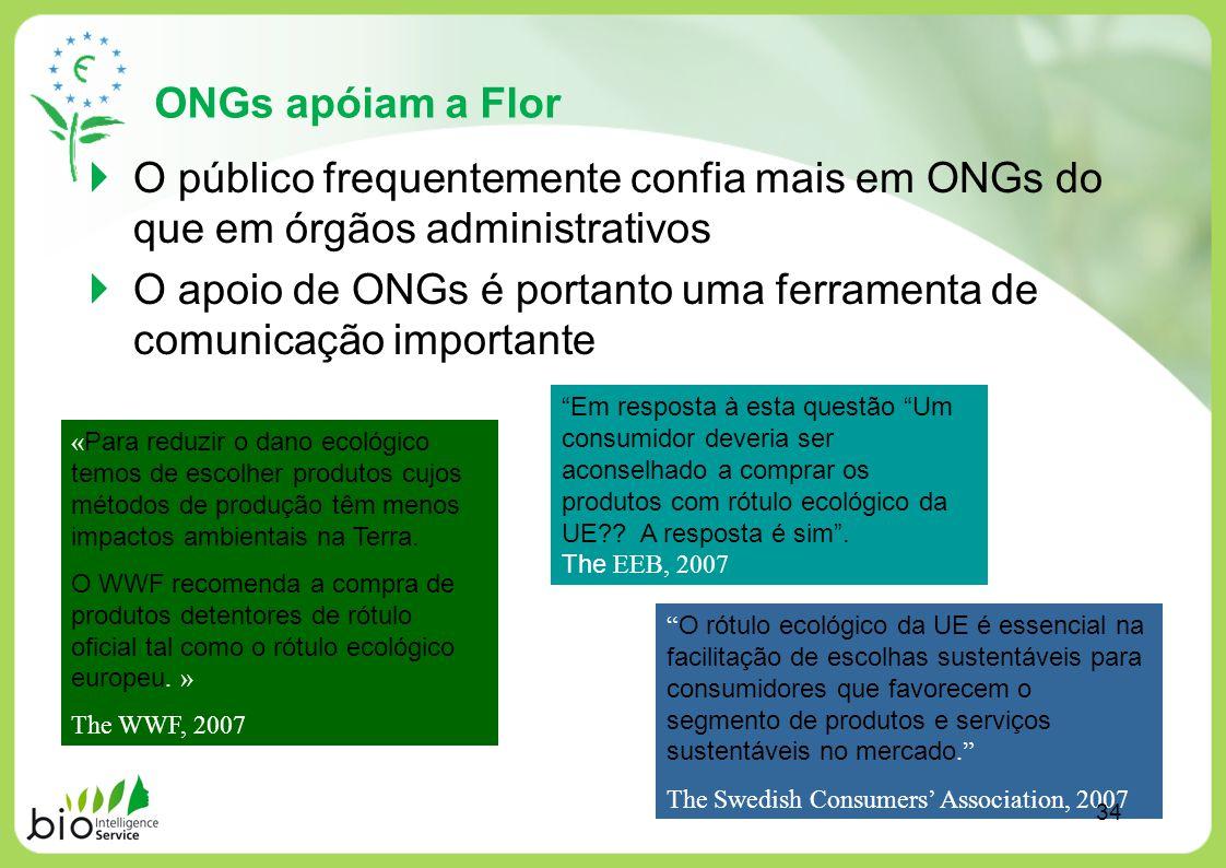 O apoio de ONGs é portanto uma ferramenta de comunicação importante