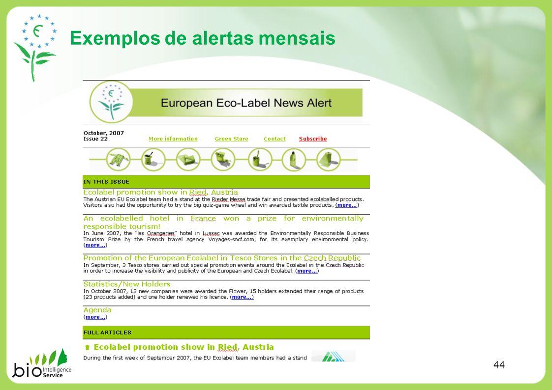 Exemplos de alertas mensais