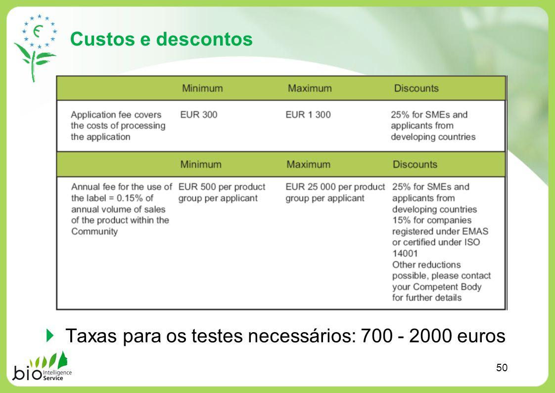 Taxas para os testes necessários: 700 - 2000 euros