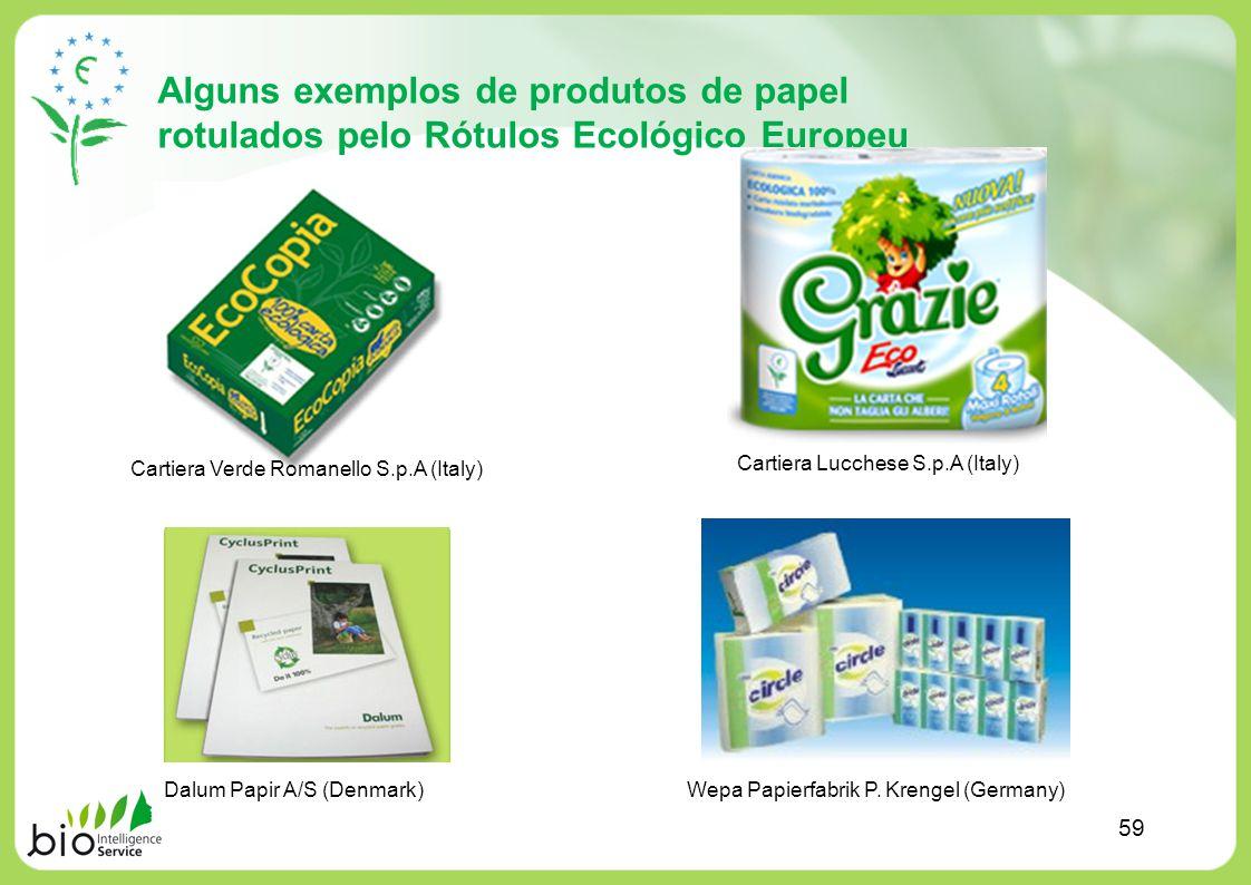 Alguns exemplos de produtos de papel rotulados pelo Rótulos Ecológico Europeu
