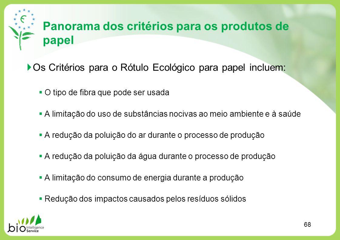 Panorama dos critérios para os produtos de papel