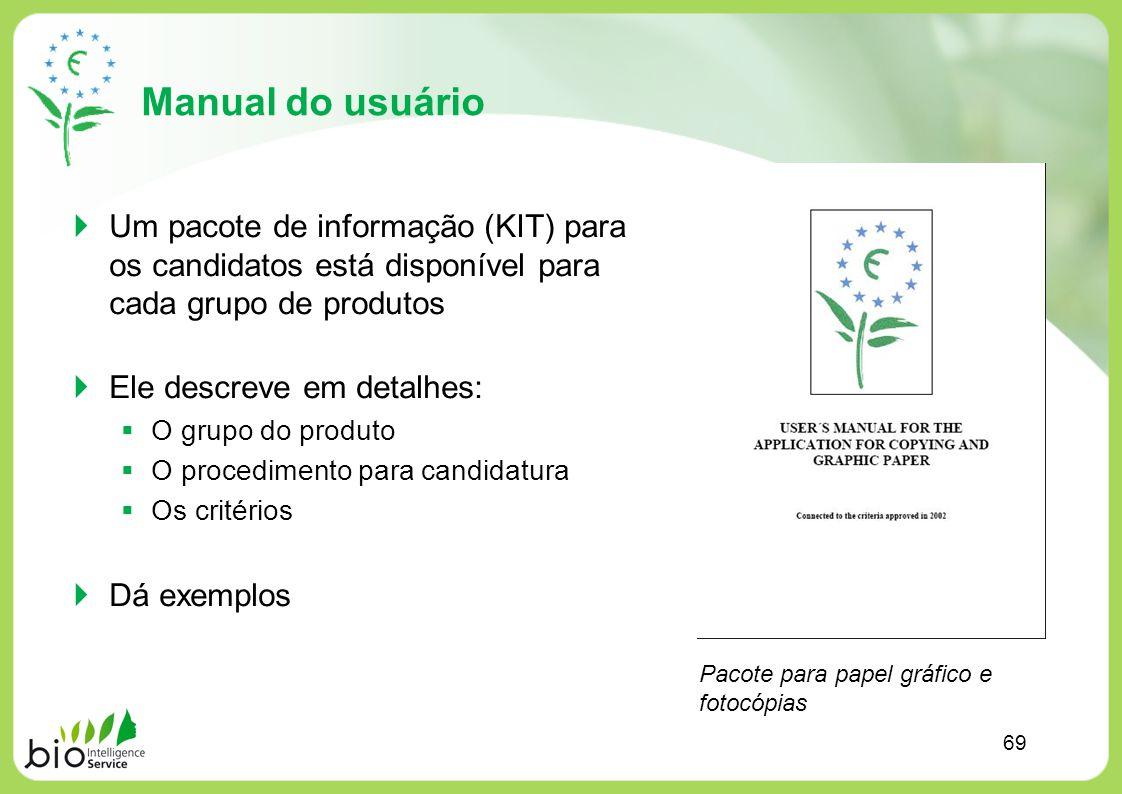 Manual do usuário Um pacote de informação (KIT) para os candidatos está disponível para cada grupo de produtos.
