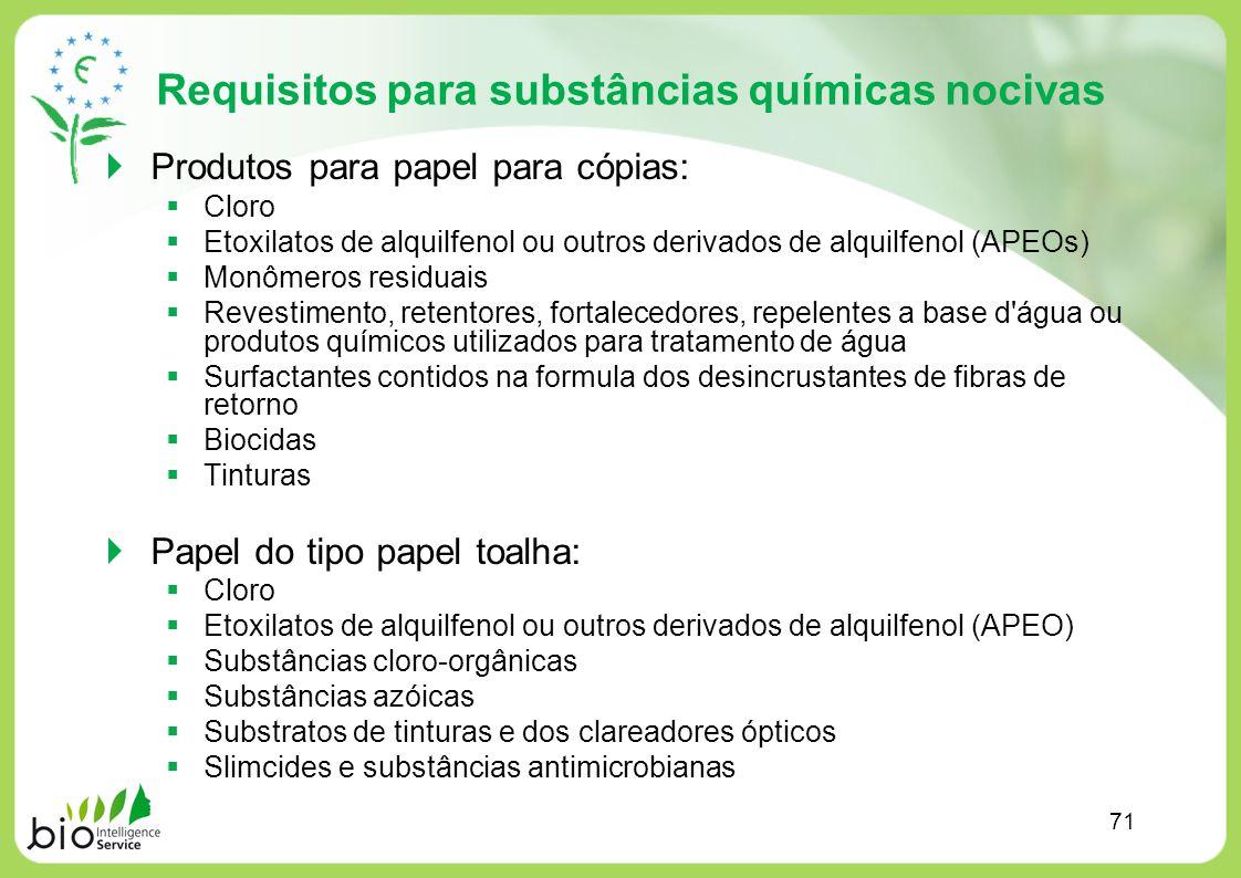 Requisitos para substâncias químicas nocivas