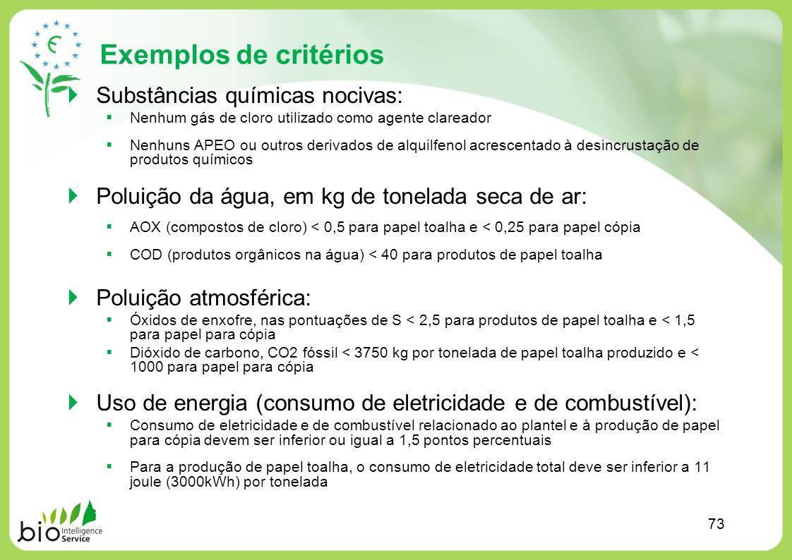 Exemplos de critérios Substâncias químicas nocivas: