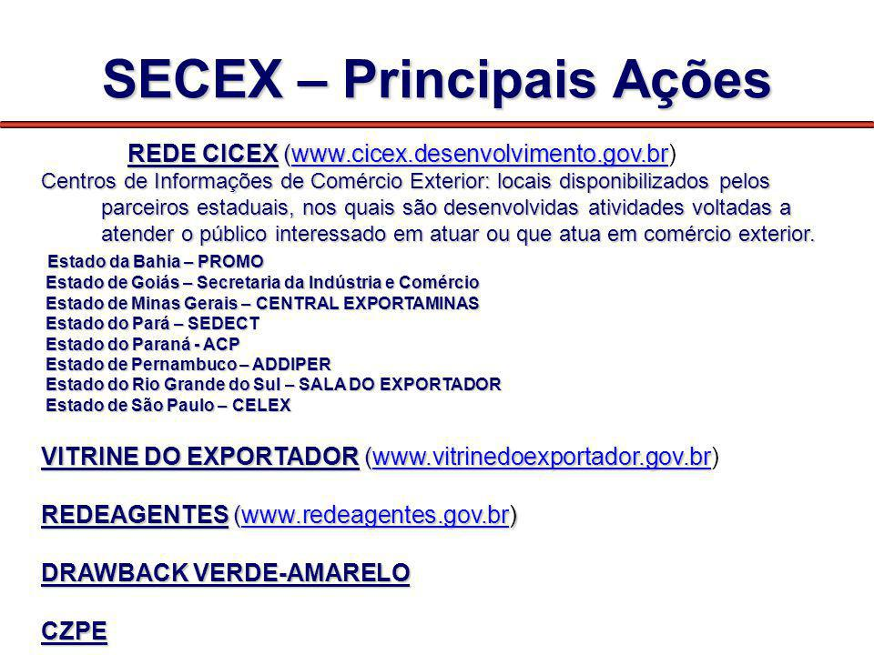 SECEX – Principais Ações