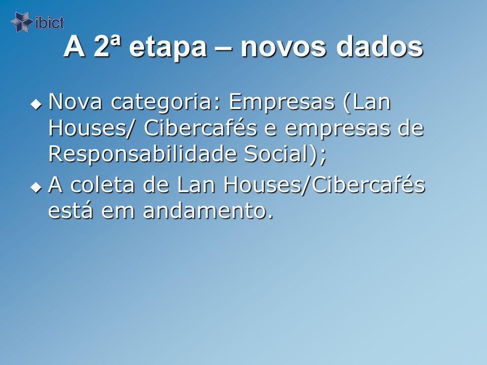 A 2ª etapa – novos dados Nova categoria: Empresas (Lan Houses/ Cibercafés e empresas de Responsabilidade Social);