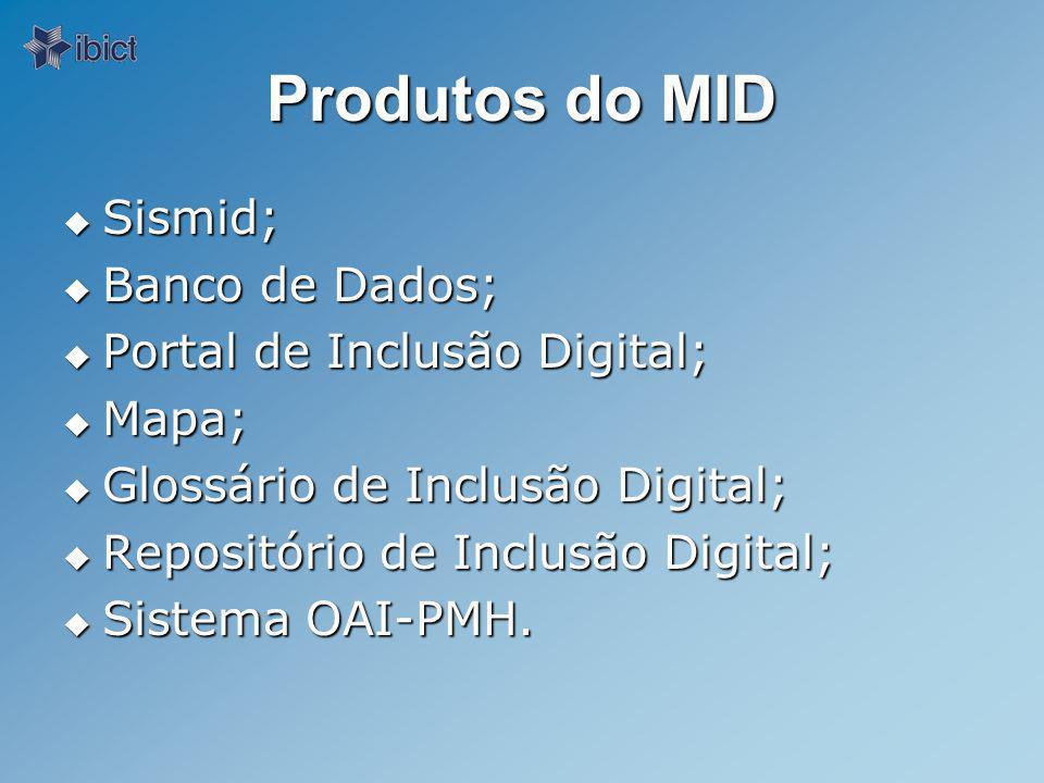 Produtos do MID Sismid; Banco de Dados; Portal de Inclusão Digital;