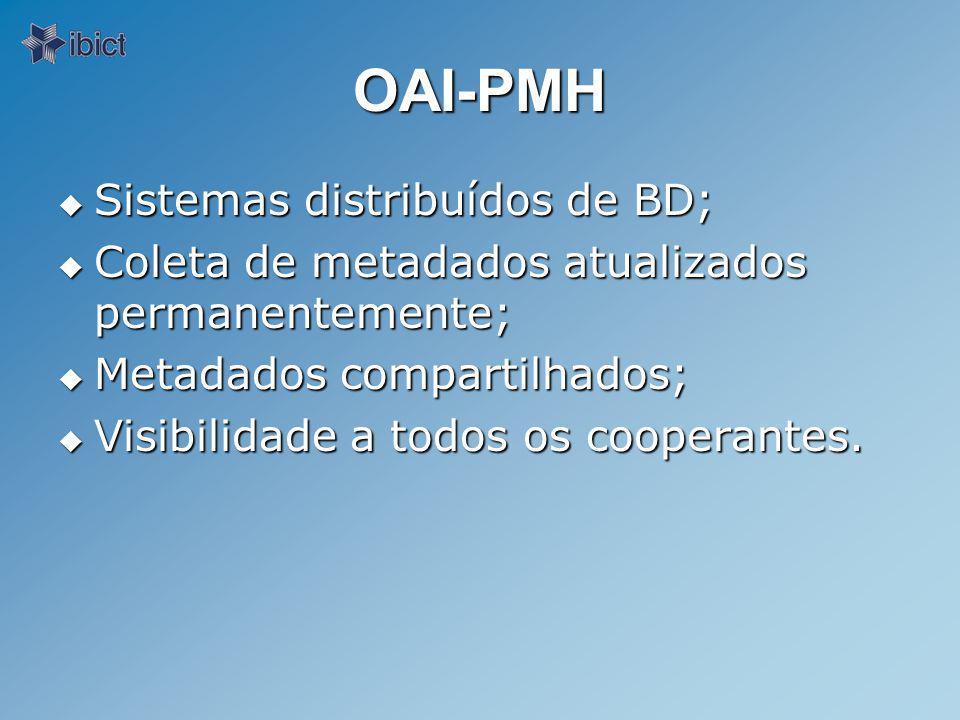 OAI-PMH Sistemas distribuídos de BD;