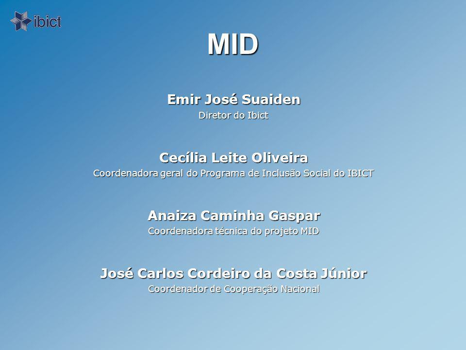 Cecília Leite Oliveira José Carlos Cordeiro da Costa Júnior