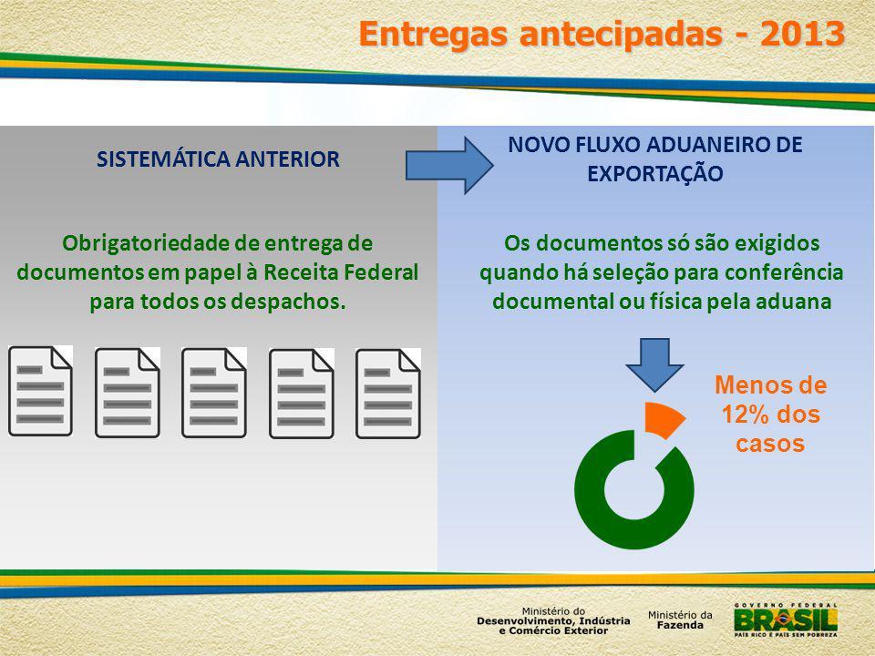 Entregas antecipadas - 2013