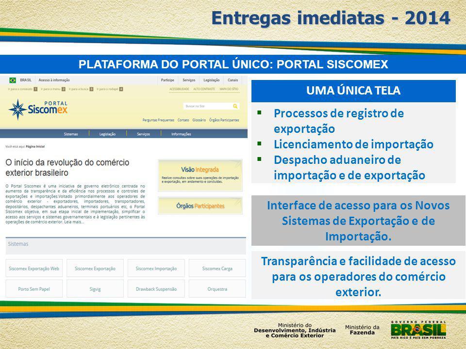 PLATAFORMA DO PORTAL ÚNICO: PORTAL SISCOMEX