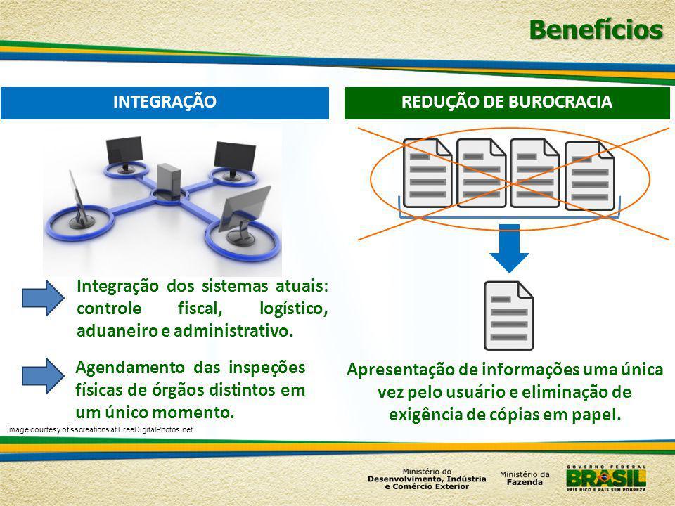 Benefícios INTEGRAÇÃO REDUÇÃO DE BUROCRACIA