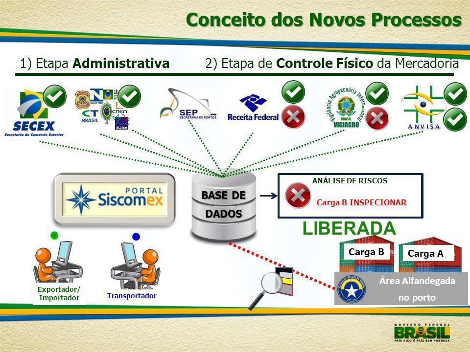 2) Etapa de Controle Físico da Mercadoria