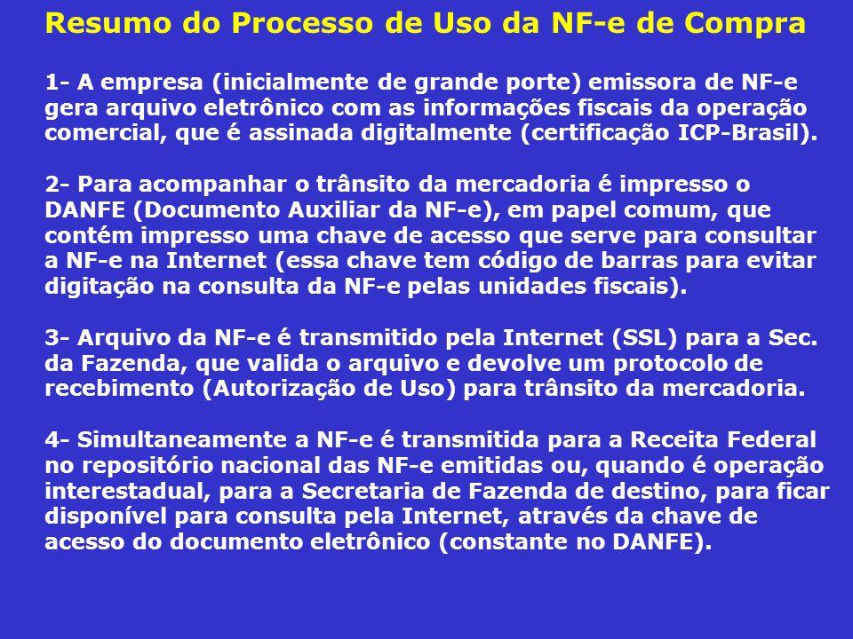 Resumo do Processo de Uso da NF-e de Compra