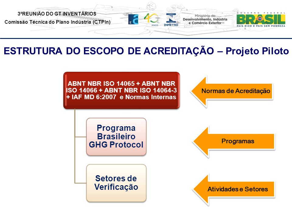 ESTRUTURA DO ESCOPO DE ACREDITAÇÃO – Projeto Piloto