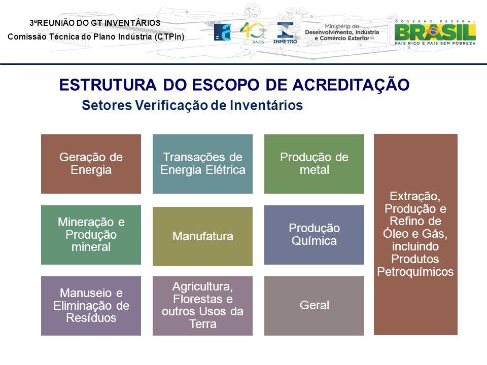 ESTRUTURA DO ESCOPO DE ACREDITAÇÃO Setores Verificação de Inventários