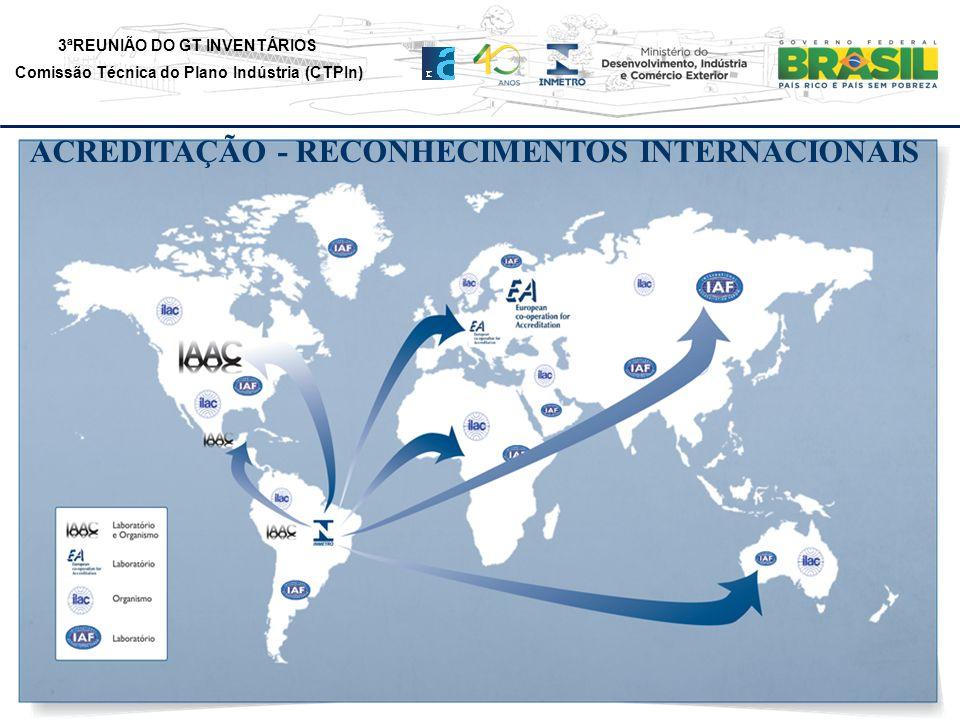 ACREDITAÇÃO - RECONHECIMENTOS INTERNACIONAIS