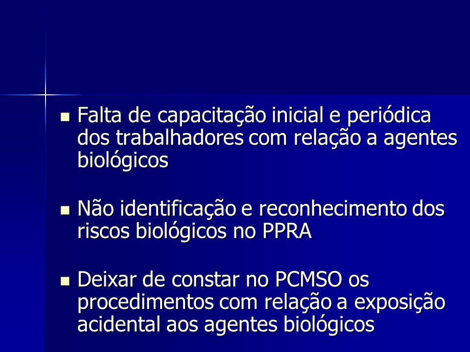Falta de capacitação inicial e periódica dos trabalhadores com relação a agentes biológicos