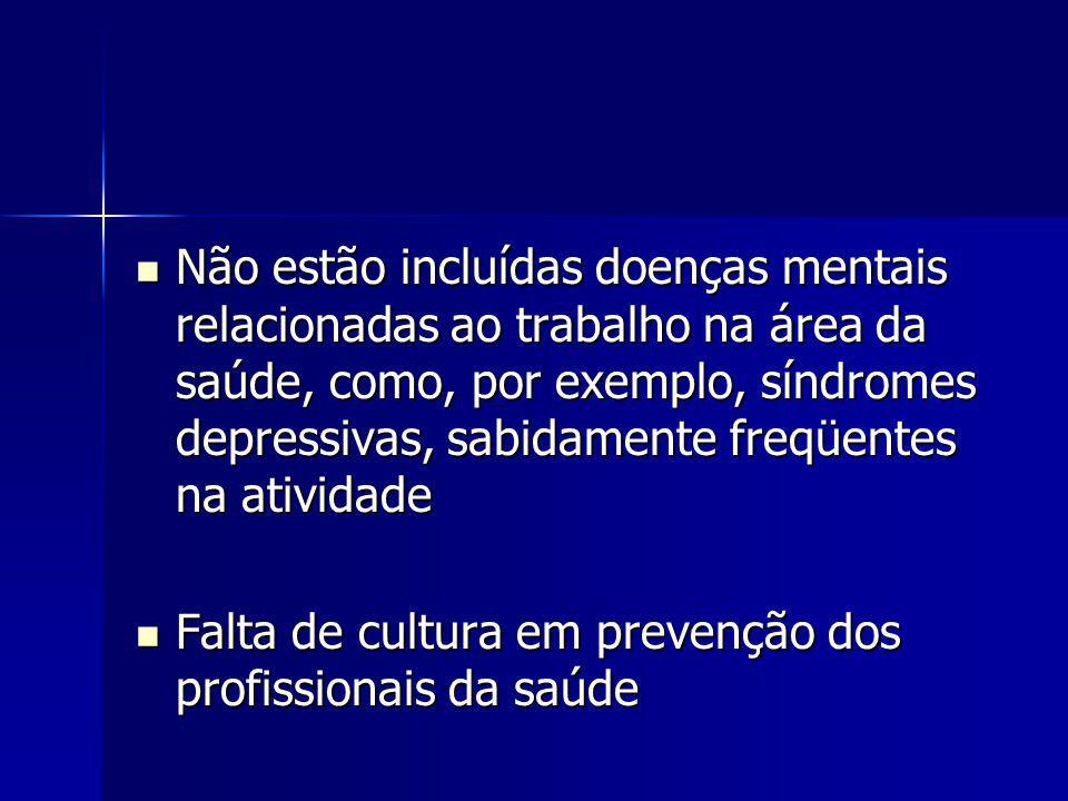 Não estão incluídas doenças mentais relacionadas ao trabalho na área da saúde, como, por exemplo, síndromes depressivas, sabidamente freqüentes na atividade