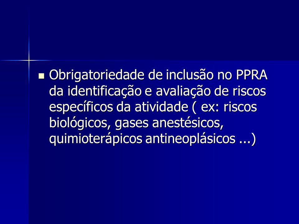 Obrigatoriedade de inclusão no PPRA da identificação e avaliação de riscos específicos da atividade ( ex: riscos biológicos, gases anestésicos, quimioterápicos antineoplásicos ...)