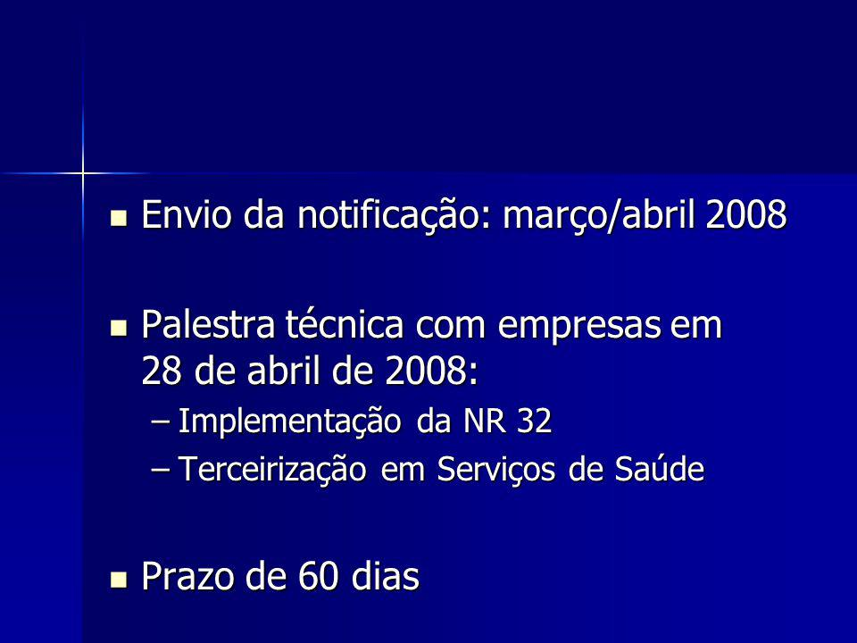 Envio da notificação: março/abril 2008