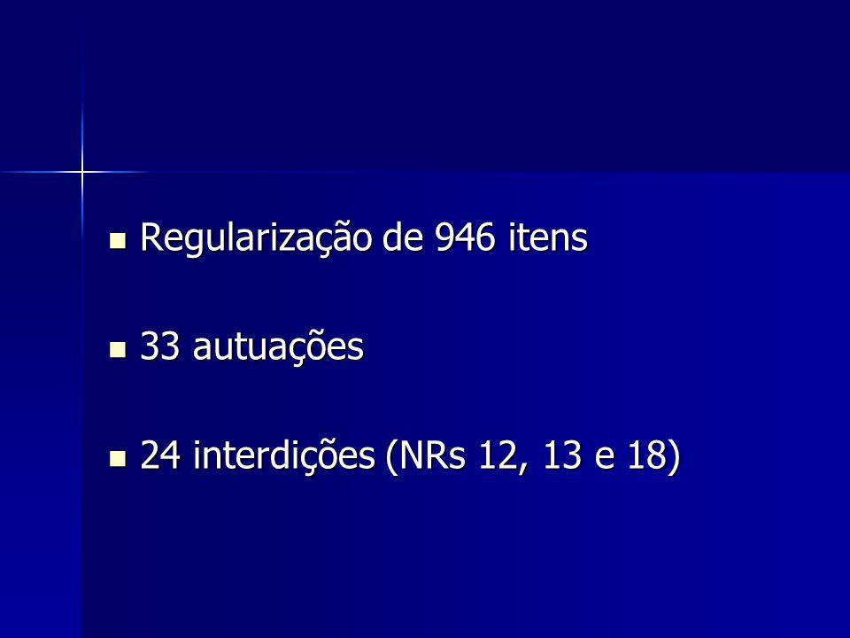 Regularização de 946 itens