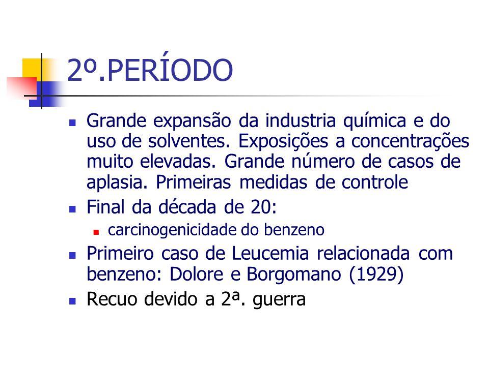 2º.PERÍODO