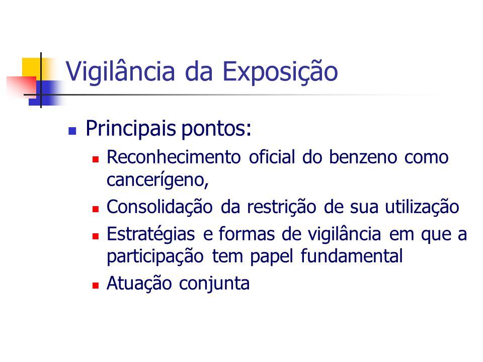 Vigilância da Exposição
