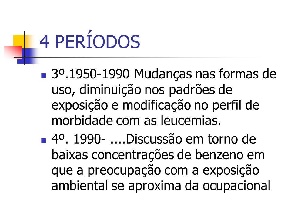 4 PERÍODOS 3º.1950-1990 Mudanças nas formas de uso, diminuição nos padrões de exposição e modificação no perfil de morbidade com as leucemias.
