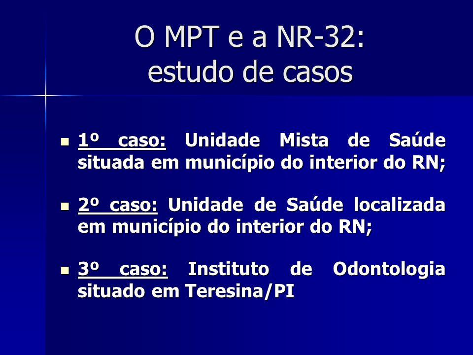 O MPT e a NR-32: estudo de casos