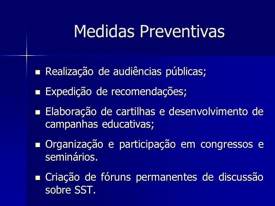 Medidas Preventivas Realização de audiências públicas;