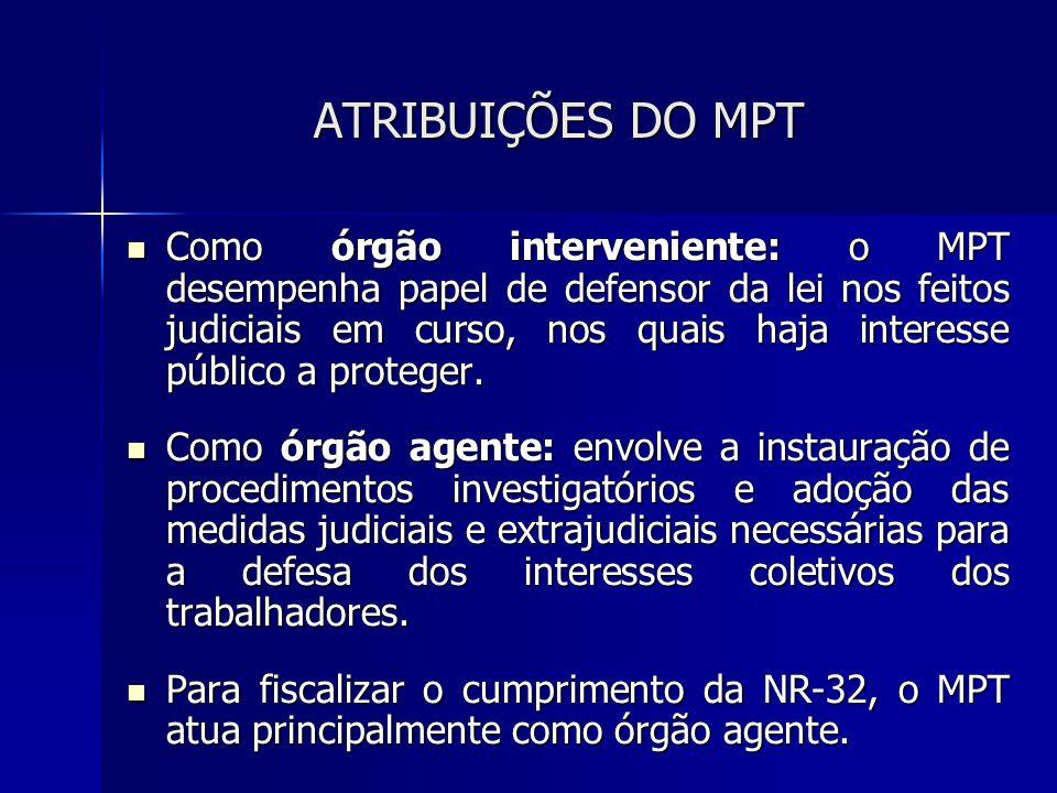 ATRIBUIÇÕES DO MPT