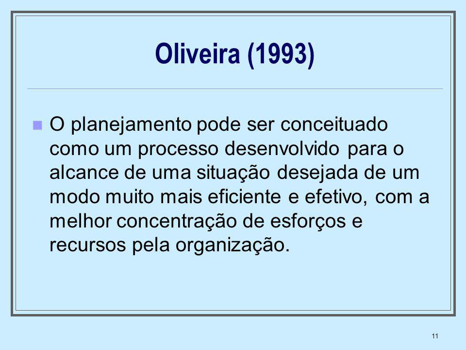 Oliveira (1993)