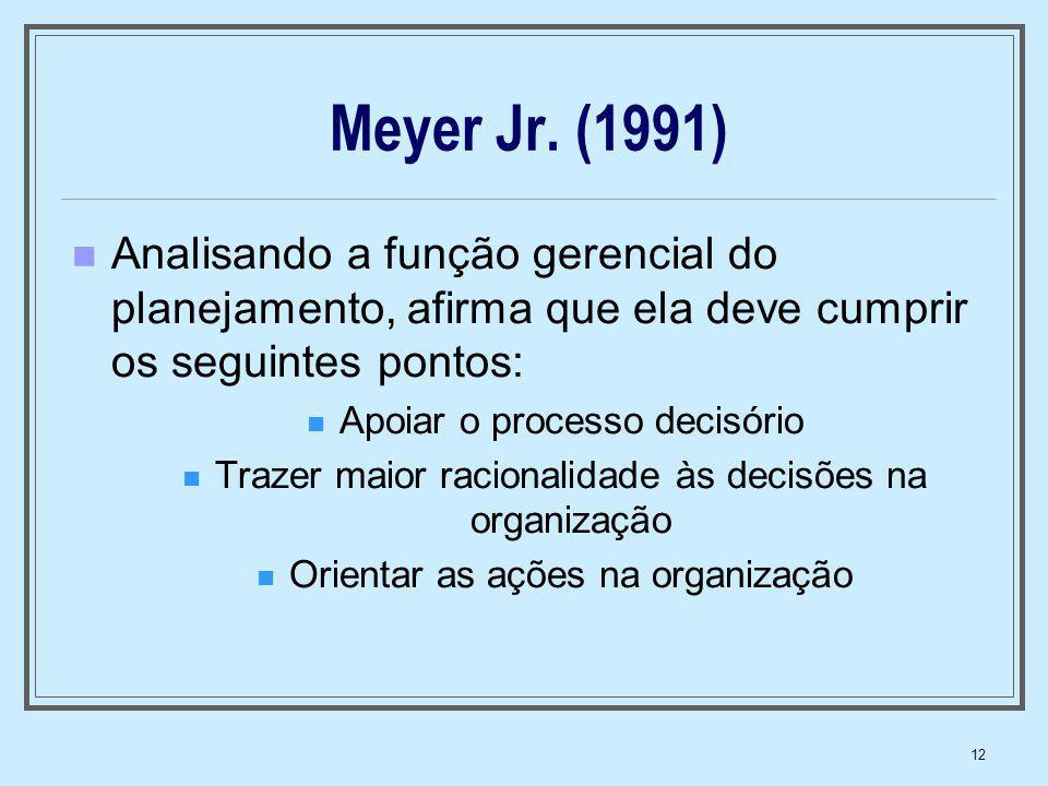 Meyer Jr. (1991) Analisando a função gerencial do planejamento, afirma que ela deve cumprir os seguintes pontos: