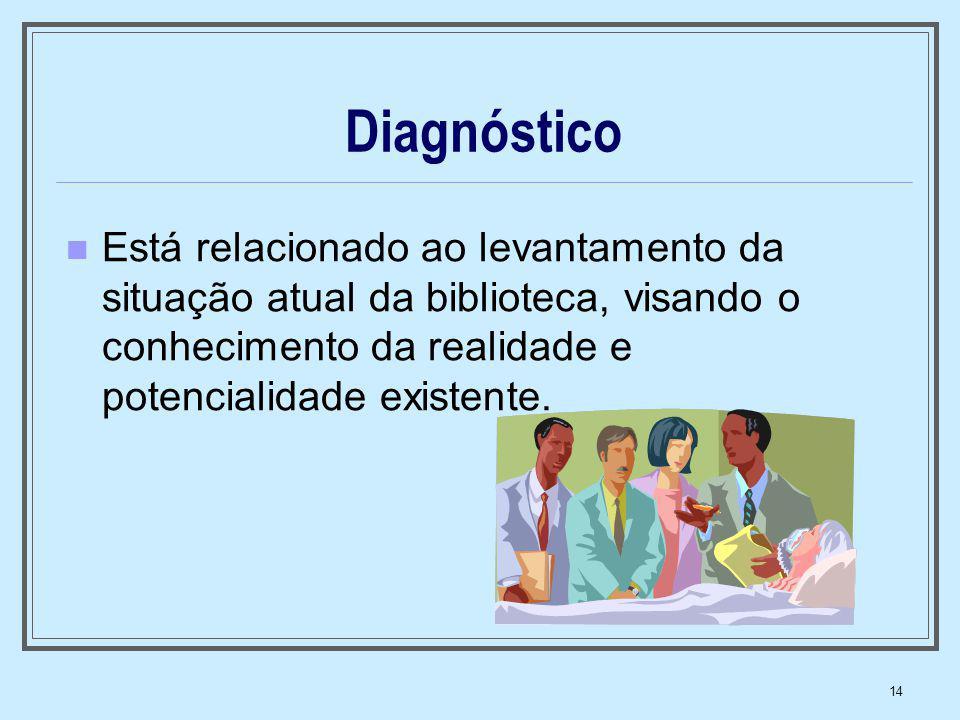 Diagnóstico Está relacionado ao levantamento da situação atual da biblioteca, visando o conhecimento da realidade e potencialidade existente.