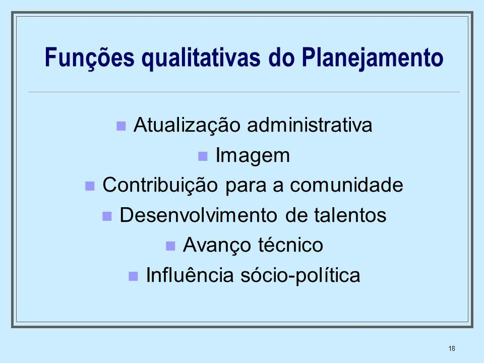 Funções qualitativas do Planejamento