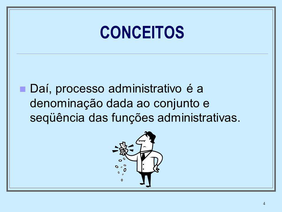 CONCEITOS Daí, processo administrativo é a denominação dada ao conjunto e seqüência das funções administrativas.