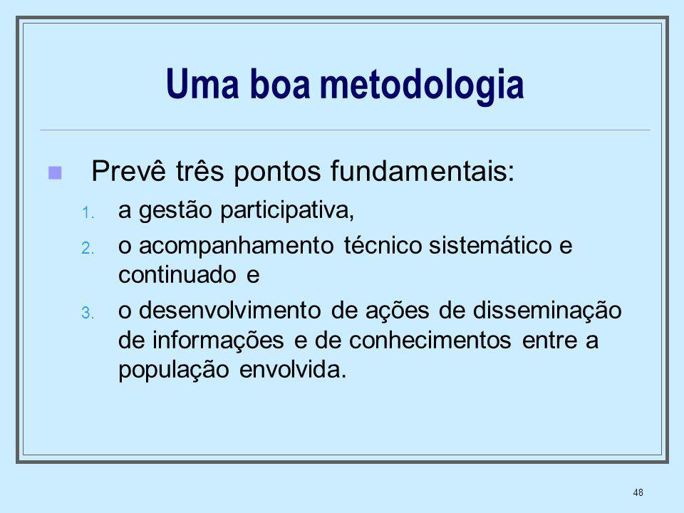 Uma boa metodologia Prevê três pontos fundamentais: