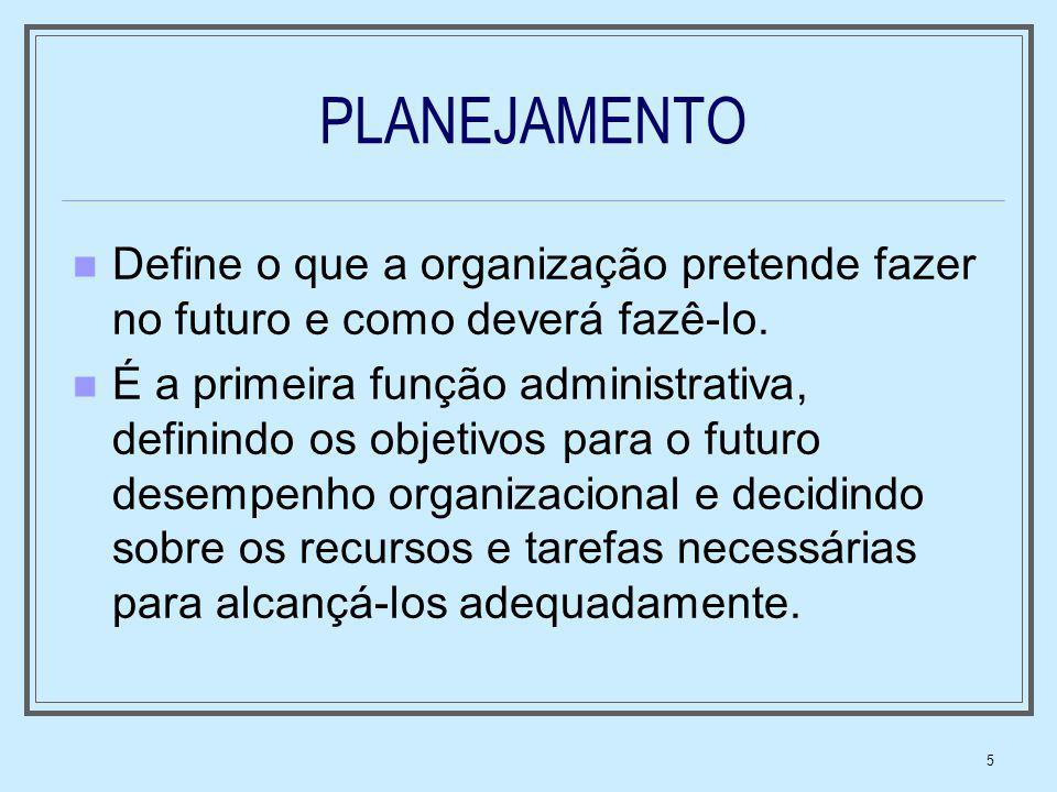 PLANEJAMENTO Define o que a organização pretende fazer no futuro e como deverá fazê-lo.