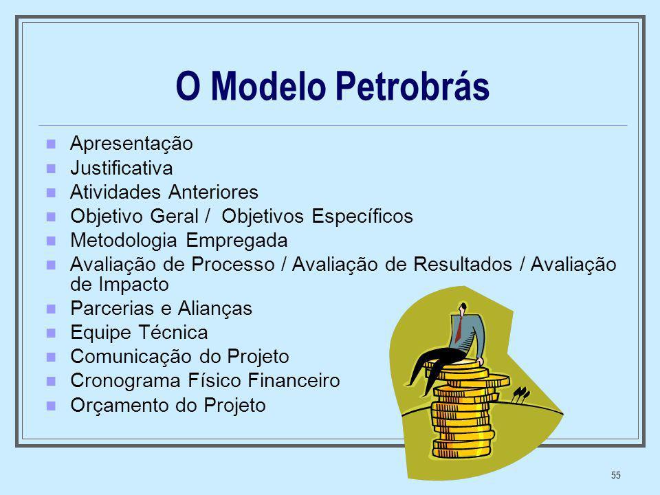 O Modelo Petrobrás Apresentação Justificativa Atividades Anteriores