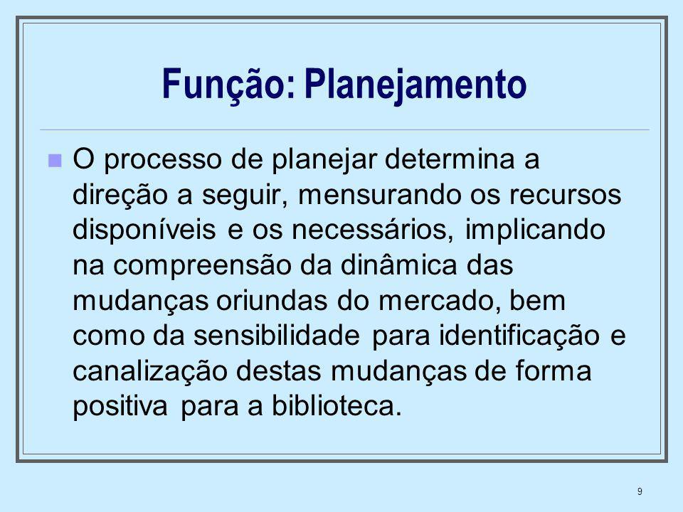 Função: Planejamento