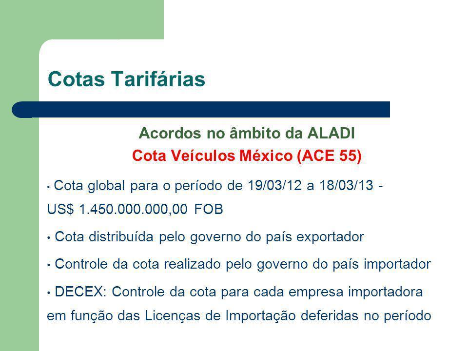 Acordos no âmbito da ALADI Cota Veículos México (ACE 55)
