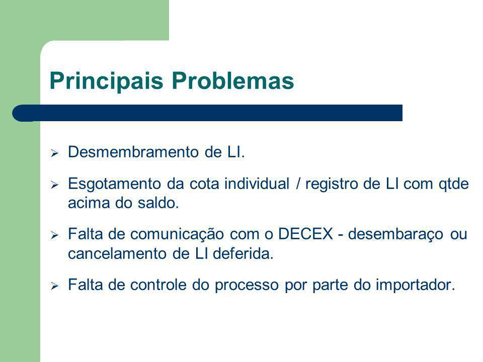 Principais Problemas Desmembramento de LI.