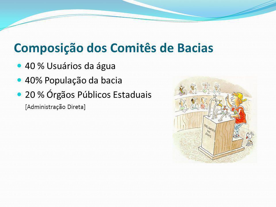 Composição dos Comitês de Bacias