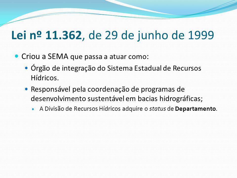 Lei nº 11.362, de 29 de junho de 1999 Criou a SEMA que passa a atuar como: Órgão de integração do Sistema Estadual de Recursos Hídricos.
