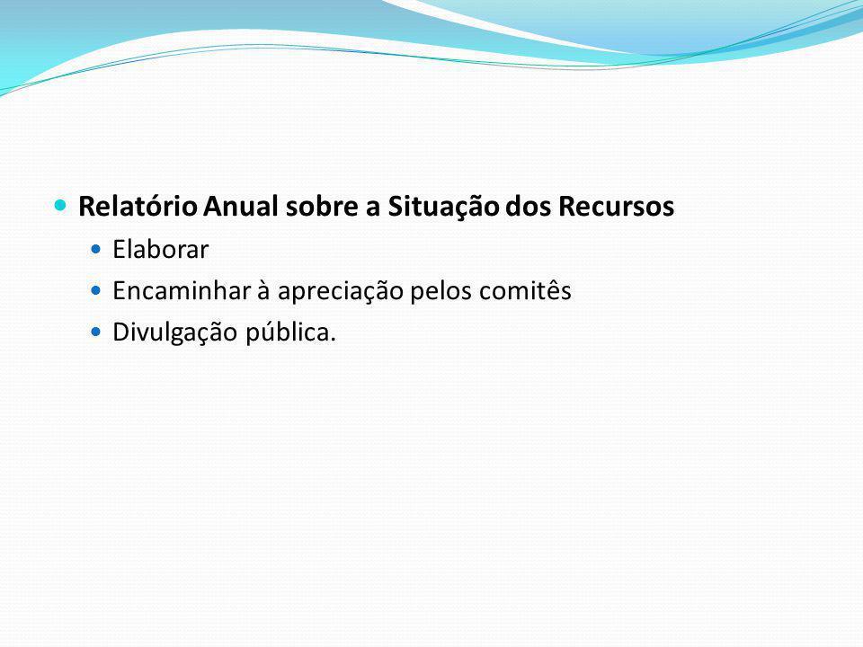 Relatório Anual sobre a Situação dos Recursos