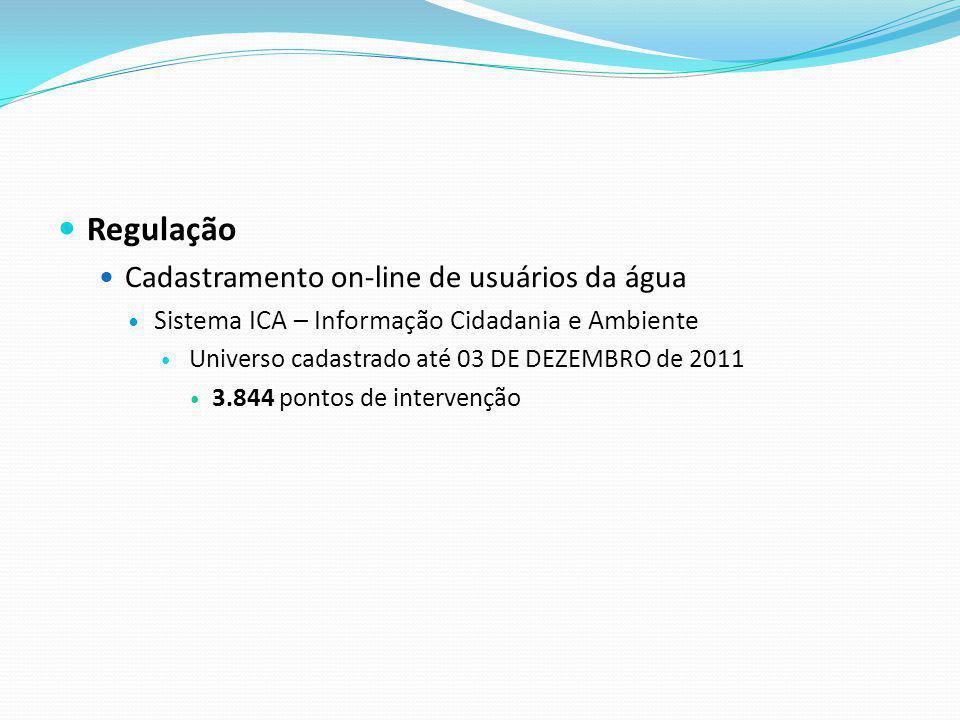 Regulação Cadastramento on-line de usuários da água