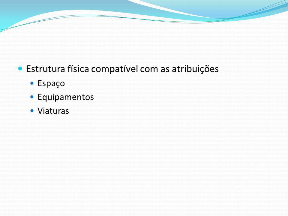 Estrutura física compatível com as atribuições
